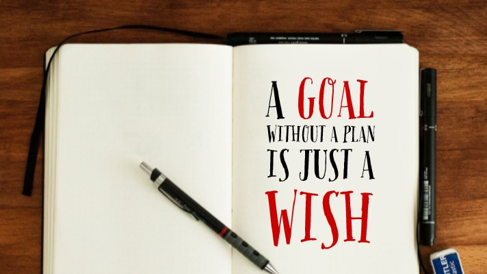 Ziele erreichen mit S.M.A.R.T.